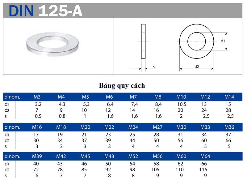 long en ph ng inox v ng m ph ng inox din 125 a. Black Bedroom Furniture Sets. Home Design Ideas